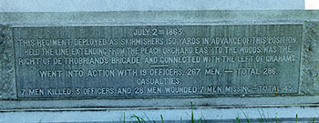 Text panel from the back of the 3rd Michigan Monument in Gettysburg, PA. Image ©2015 Look Around You Ventures, LLC.